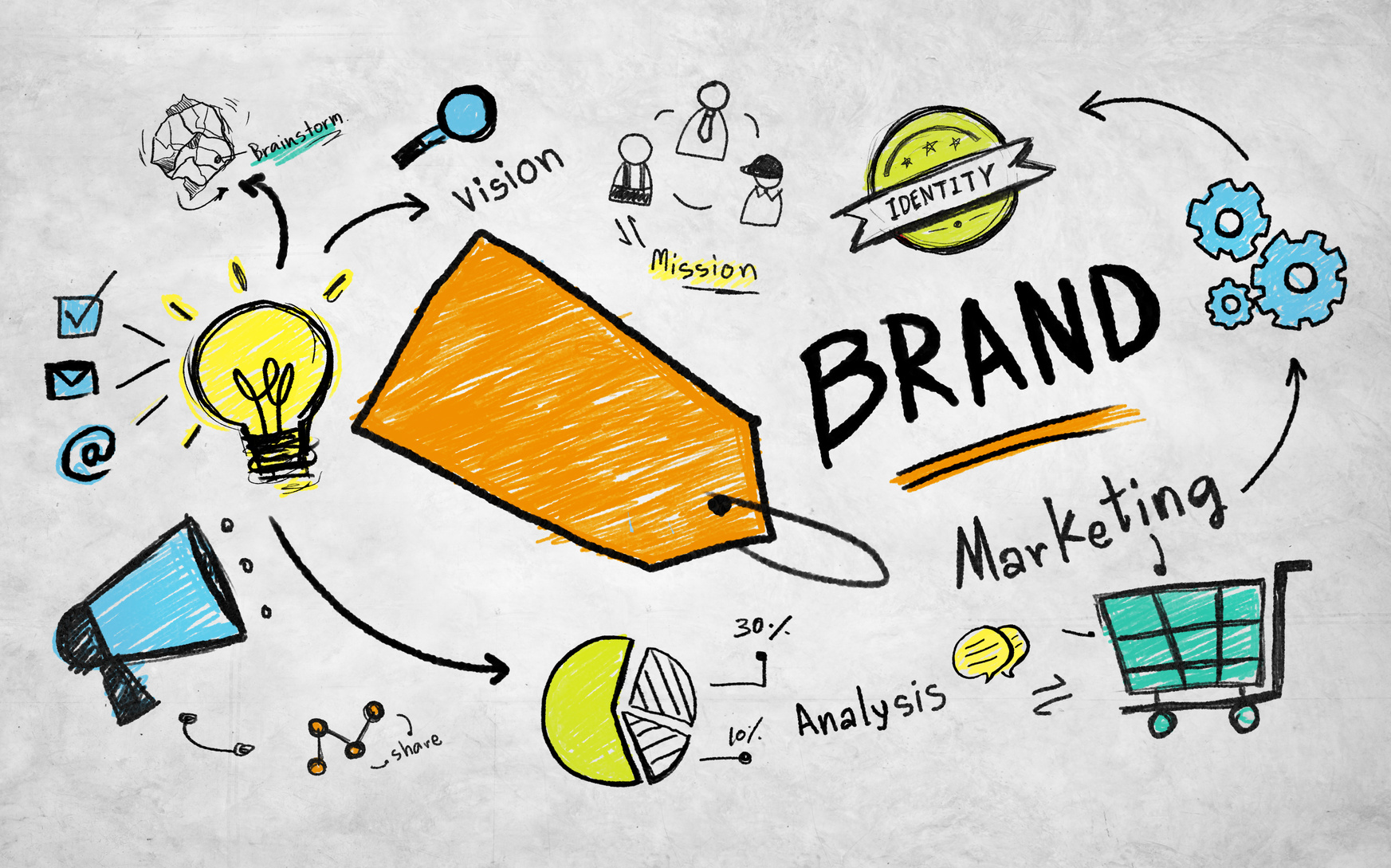 how to create your brand experience inexxus